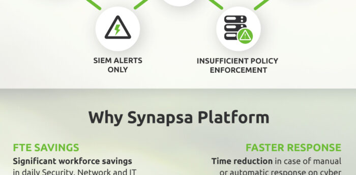 illusmart-reference-synapsa-en-6